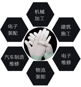 Image 5 - 1pair Antistatic Gloves Anti Static ESD Electronic Working Gloves pu coated palm coated finger PC Antiskid for Finger Protection