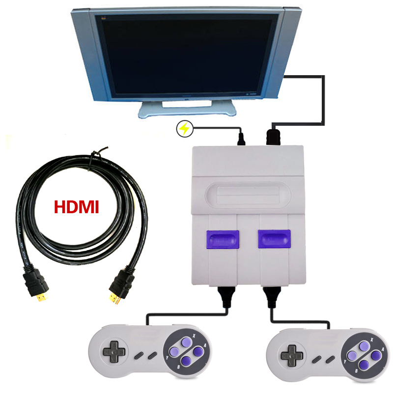 Mini TV Game Console Support HDMI Retro Video Game Console Built-In 821 Classic TV Games Family Handheld Video Game Players