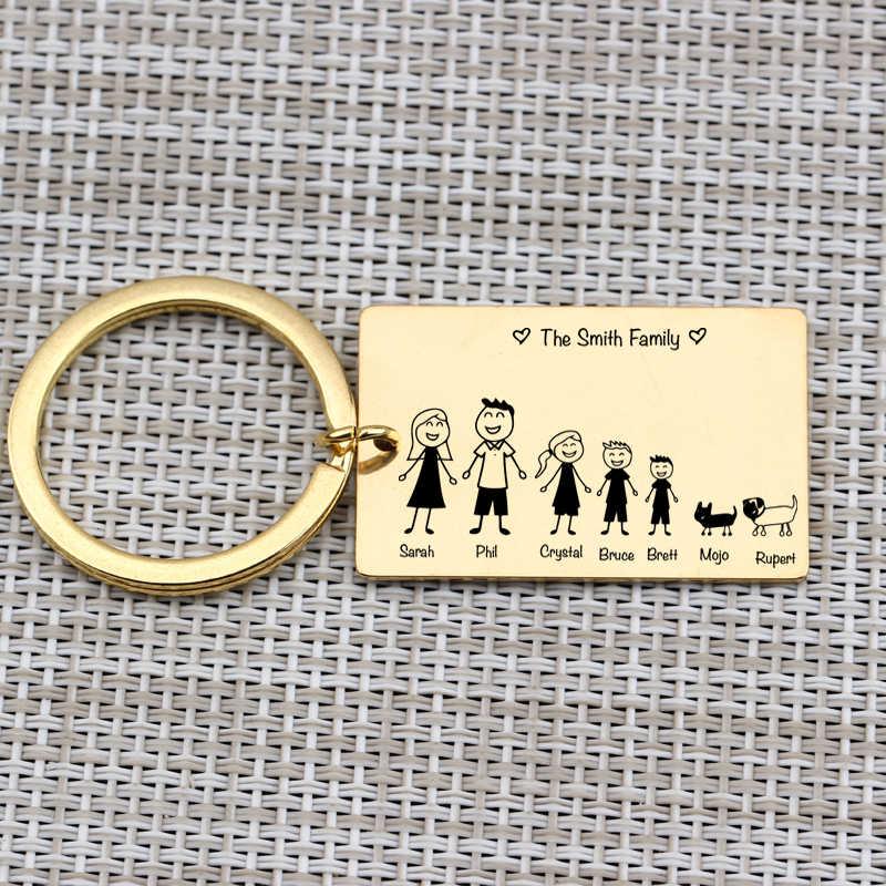 Ritratto di famiglia Portachiavi Nome Personalizzato Animali Domestici Inciso Per I Genitori Dei Bambini Regalo Portachiavi Fascino Del Sacchetto Famiglie Portachiavi