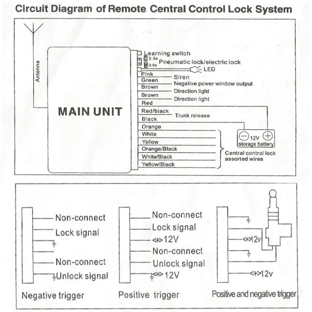 Car Central Locking System Wiring Trusted Diagrams Door Diagram Keyless Furthermore Remote Vehicle Alarm