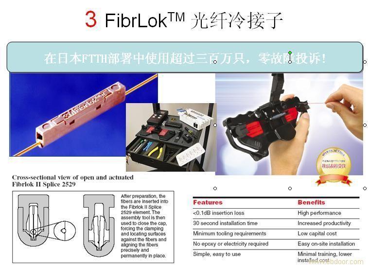3M Fibrlok 2501(2)