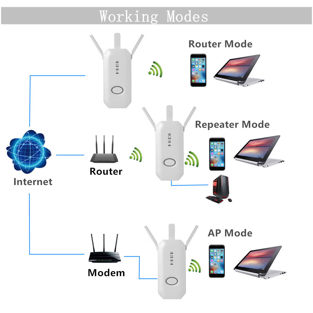 750Mbps double bande WiFi AP répéteur adaptateur sans fil extension de couverture avec 3 antennes DC 5V 1A - 6
