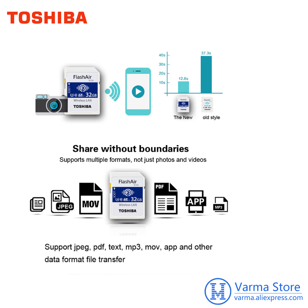 Image 5 - Toshiba WIFI SD card high speed memory card SLR camera supports 4K wireless WIFI card 32GB-in Memory Cards from Computer & Office