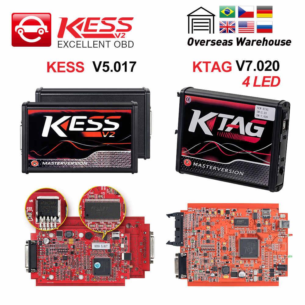 Detail Feedback Questions about KESS v2 V5 017 EU Red OBD 2 ECU