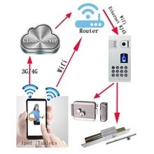 Global Fingerprint Video Door Phone