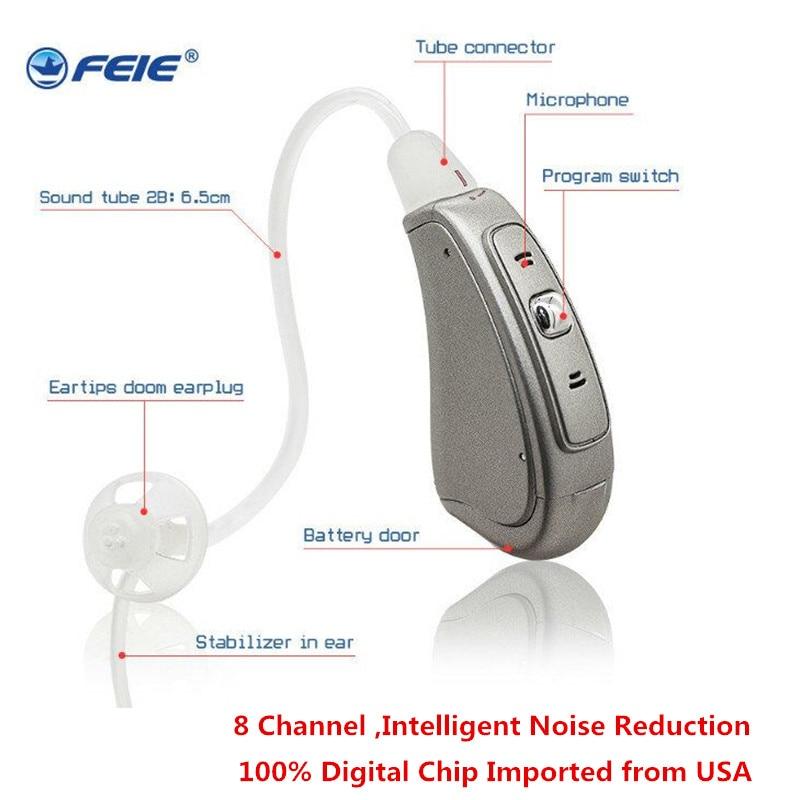 Open Ear RIC Hearing Aid for Hearing loss MY 18S 8 channels digital ear machine 2019