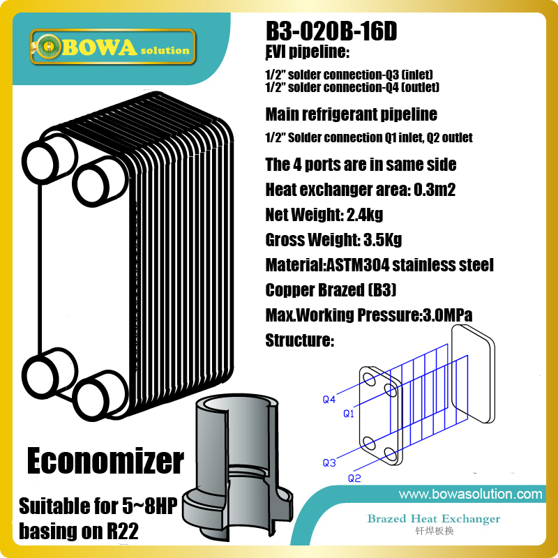 5~8P air source heat pump economizer offers the advantages of more heat delivered & a better COP than with a conventional cycle more than a conqueror