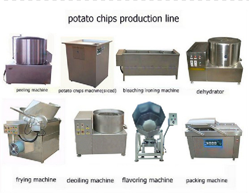 free shipping automatic industrial potato chips making or maker machine french fries production chain line on sale image