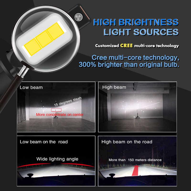 Katur H1 Led 12000LM 55W Led Headlight Auto Led Car Fog Light H4 H7 H11 H16 9005 9006 HB3 BH4 Automobile Diode Lamps LED Bulb