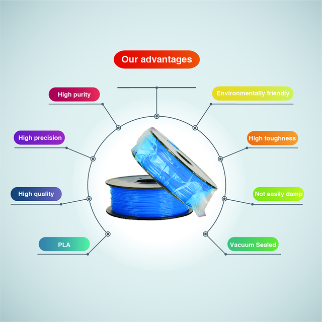 1.75mm 1KG/PC 0.5KG/PC PLA / ABS 3D Printer Filament For 3D Pen Non-toxic Environmental Protection Material Filament
