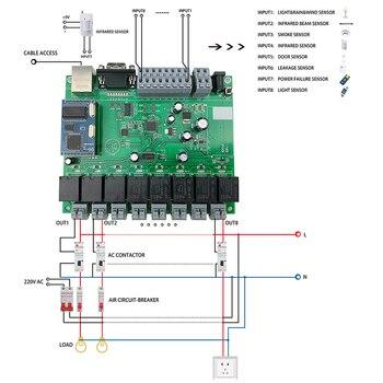 Módulo De Automatización Para El Hogar Inteligente Controlador De Red TCP Relé IP Control Domotica Aplicación Remota/sistema De Ordenador 8 Interruptor De Canal Sensor 8CH