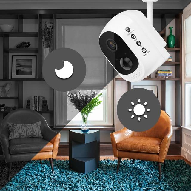 2MP Security Solar Camera Power Outdoor Waterproof Wifi IP Camera Night Vision Surveillance CCTV Camera Video Recorder 32G Card 4