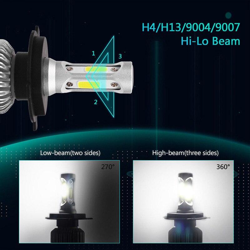 WEANICE 12 В H7 светодиодный H4 лампа фары H1 H3 H11 H13 880 9004 9005 Hb3 9006 Hb4 9007 лампы 36 Вт 8000Lm удара S2 фары комплект для автомобиля