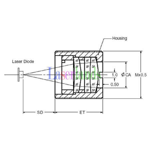 2 uds Lente de Cristal colimador Focal recubierto 635nm 650nm 658nm 660nm 670nm diodo láser rojo M9/P0.5 F = 8,3