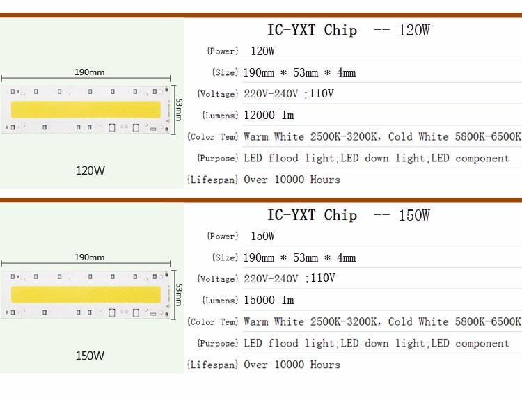 IC-YXT-Chip-p1-05-03