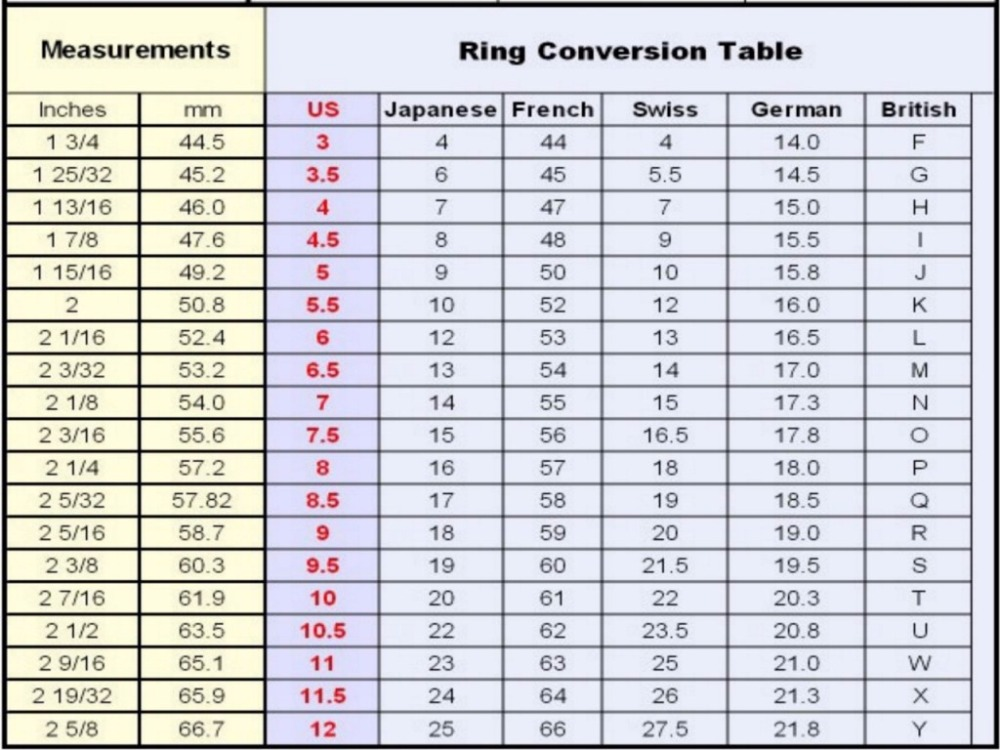the-ring-size-chart-how-to-find-the-right-ring-size