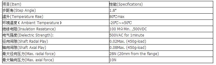 US $22 0 |5 0kg cm 70 oz in 42MM 2phase Hybrid High Torque Nema17 2 5A  Micro arduino Stepper Motor 3D Printers Step Motor Free shipping-in Stepper