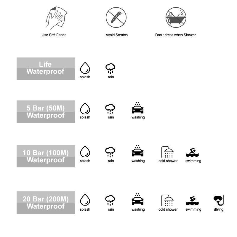 simple description template-TIPs 2