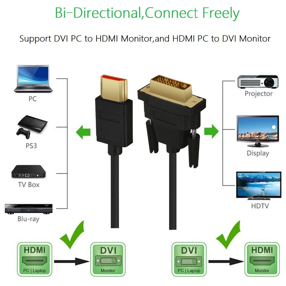 HDMI DVI Cable HDMI to DVI 24+1 pin adapter cables 1080P 3D for LCD DVD HDTV XBOX High speed DVI hdmi cable 1M 2M 3M 5M