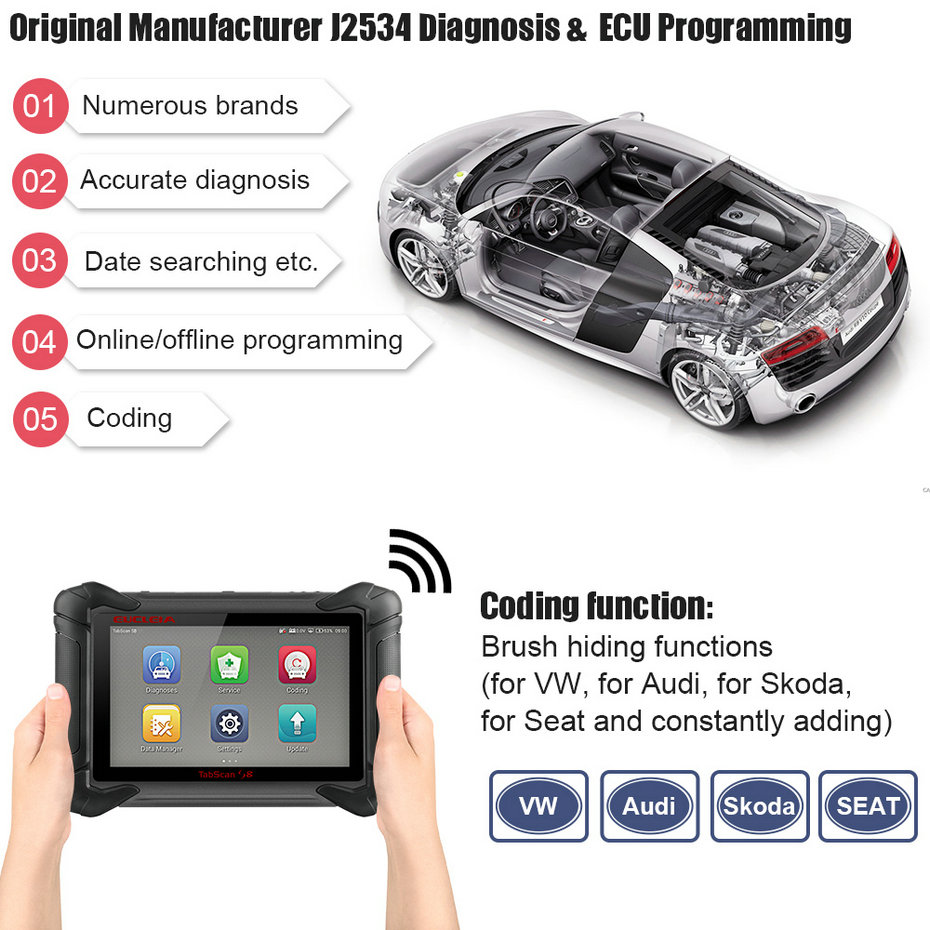 Image 4 - EUCLEIA S8 OBD2 Automotive Scanner ECU Programming and Coding Bluetooth WiFi Full System OBD Diagnostic OBDII Scan Tool-in Engine Analyzer from Automobiles & Motorcycles on