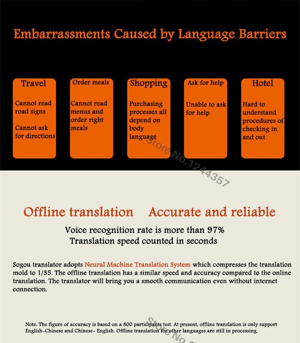 Voice Translator (2)