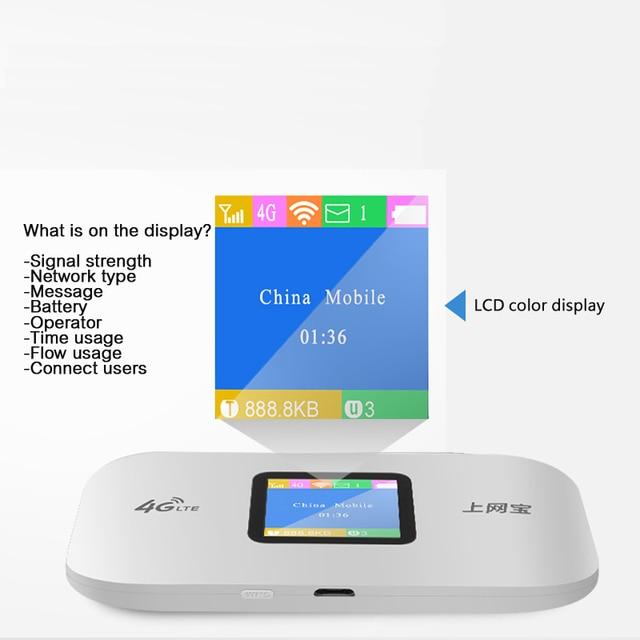 Odblokowany 4G router wi-fi minirouter 3G 4G Lte bezprzewodowy przenośny kieszonkowy bezprzewodowy dostęp do internetu mobilny punkt aktywny samochód router wifi z gniazdo karty sim