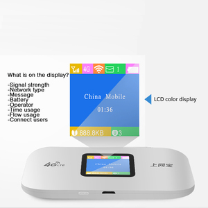 Image 4 - Unlocked 4G Wifi Router mini router 3G 4G Lte Wireless Portable Pocket wi fi Mobile Hotspot Car Wi fi Router With Sim Card Slot
