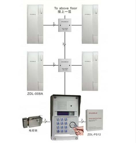 Ir Outdoor Einheit Dynamisch Zhudeledigital Nicht-visuelle Gebäude Intercom System/audio Tür Telefon Für 10-wohnung Id Karte Und Passwort Entsperren
