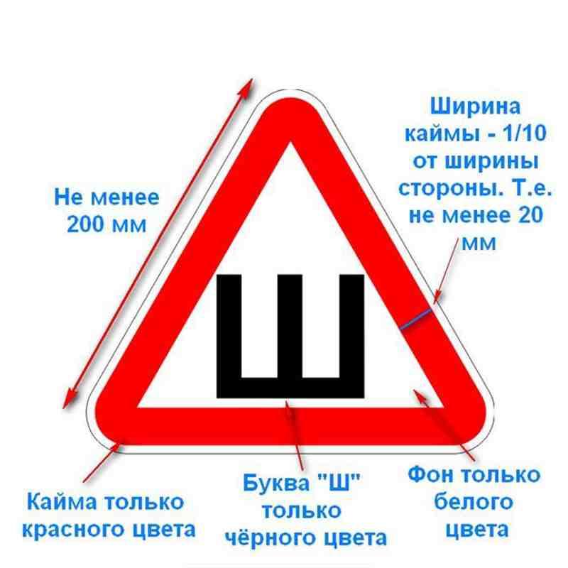 все цены на Three Ratels TZ-931# 17.5*20cm 1-5 pieces vinyl car sticker auto thorns sign of russian standard gost car stickers онлайн