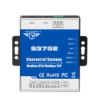 Ethernet IoT Gateway Modbus RTU to Modbus TCP 2 RS485 Serial can intergrad into SCADA OPC server for Automation Monitoring S375E