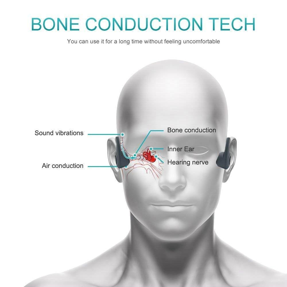 Original Z8 headphones Bluetooth 5.0 Bone Conduction Headsets Wireless Sports earphones Handsfree HeadsetsSupport Drop Shipping