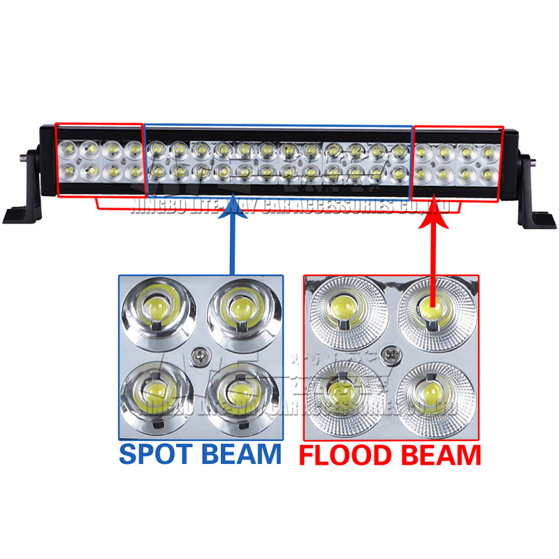 canada warehouse 120w 22 inch led light bar off road work lights for truck suv boat 4x4 4wd atv ute tractorin car light assembly from automobiles