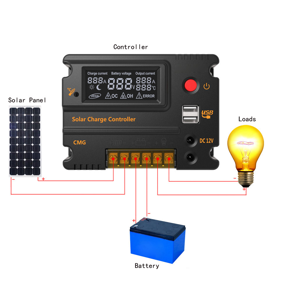 12V/24V Automatic Solar Charge Controller with PWM Charging Mode and Over-Charging Protection 3