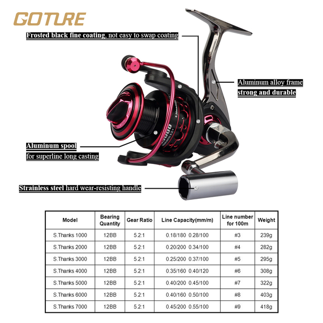 Goture Spin Spinning Rod and Reel Combos Carbon Telescopic Fishing Rod with SN3000 Reel Combo Sea Saltwater Freshwater Kit