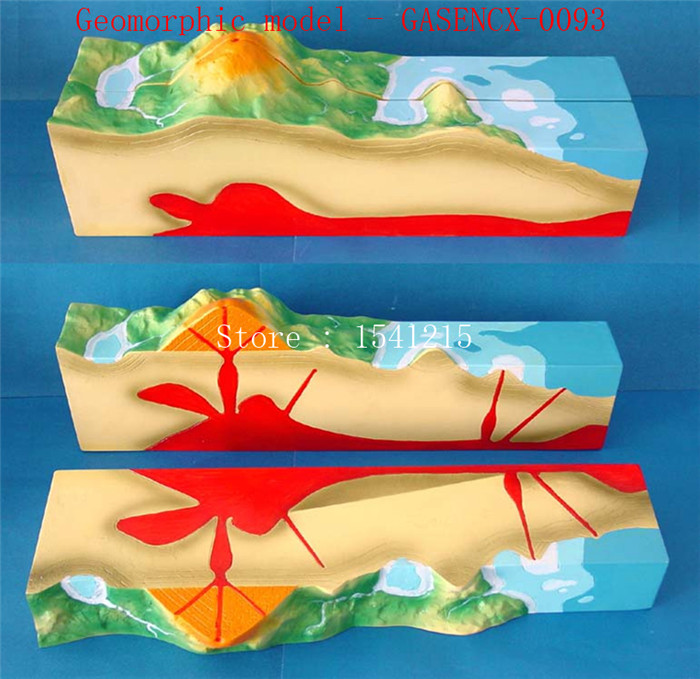 Geomorphological model Topography and topography Secondary school teaching model Geomorphic model - GASENCX-0093 environmental awareness in junior secondary school education
