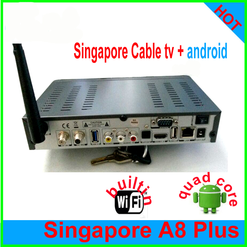 Image Result For Iptv Cable Boxa