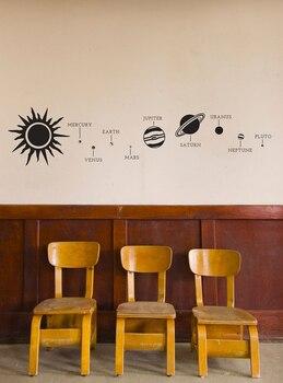 decoraciones de dormitorio del sistema solar Mural De Pared De Lienzo Personalizado Pster De Estrella