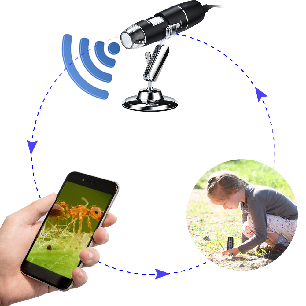 1000X/1600X WiFi/USB กล้องจุลทรรศน์กล้องจุลทรรศน์ดิจิตอลแว่นขยายกล้อง 8LED W/Stand สำหรับ Android IOS iPhone iPad กล้องจุลทรร...