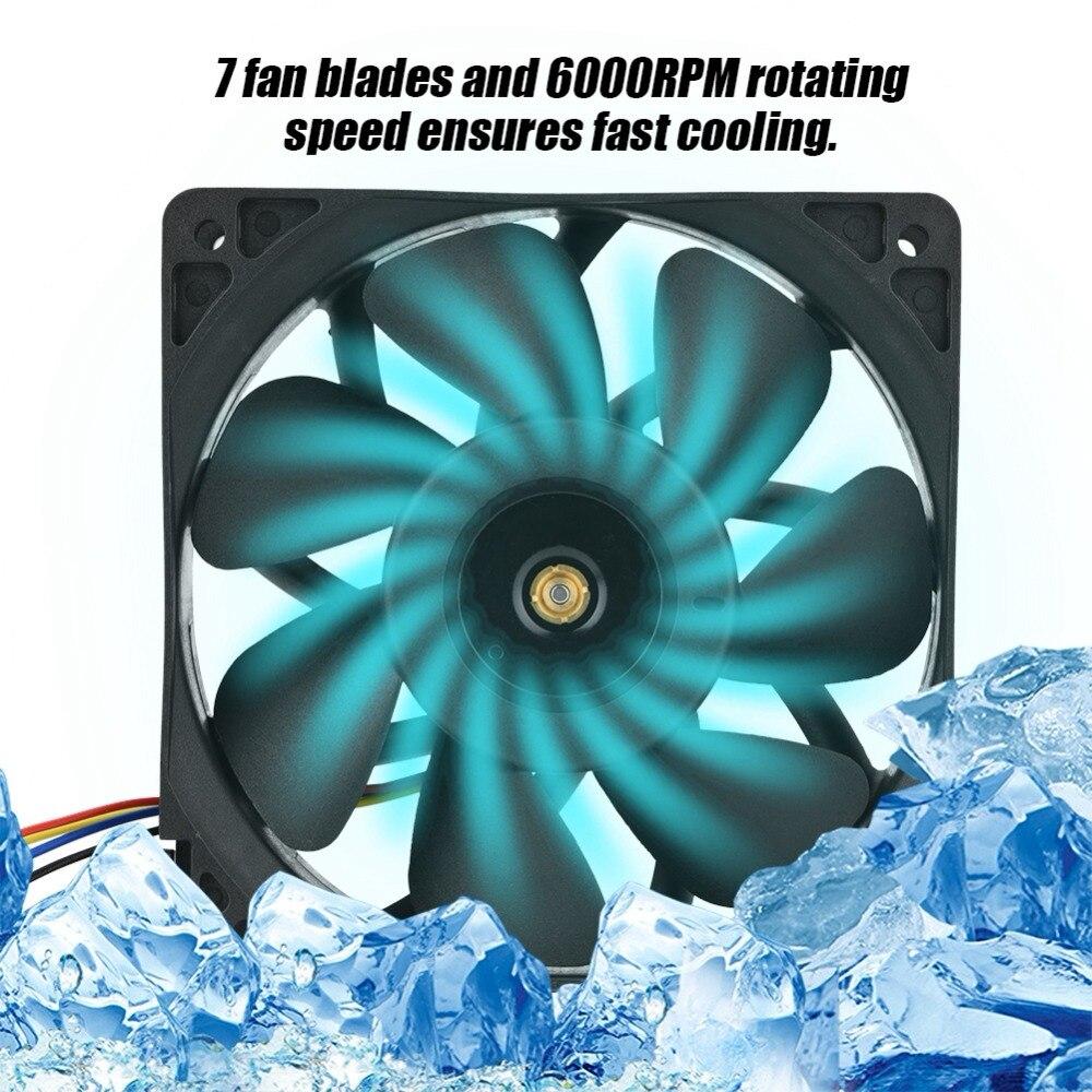 DC 12 V 2.7A 6000 RPM 210.38CFM Rapide De Refroidissement Ventilateur 7 Ventilateur Lames De Rechange 4 Broches Connecteur Pour Antminer S7 S9