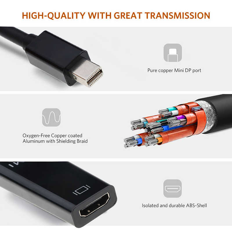 Kebidu Mini DP macho a HDMI hembra Adaptador 4 K Cable convertidor puerto de pantalla de DisplayPort para Apple Mac Macbook aire Pro