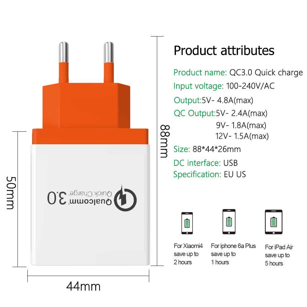 Kezusiy 18 W USB Pengisian Cepat 3.0 5 V 3A untuk iPhone 7 8 Cepat Charger Pengisian untuk Samsug S8 s9 Huawei Uni Eropa US Plug Ponsel untuk Xiaomi