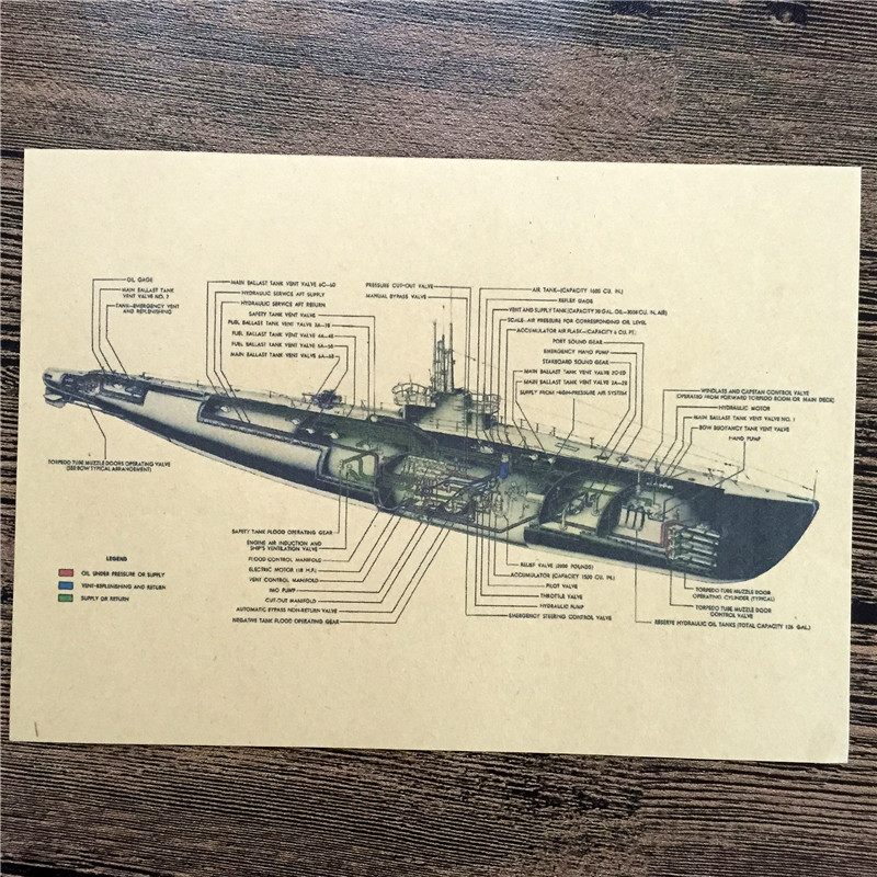 schematic submarine chart vintage print paper paint retro wall hd crafts  living room bar cafe