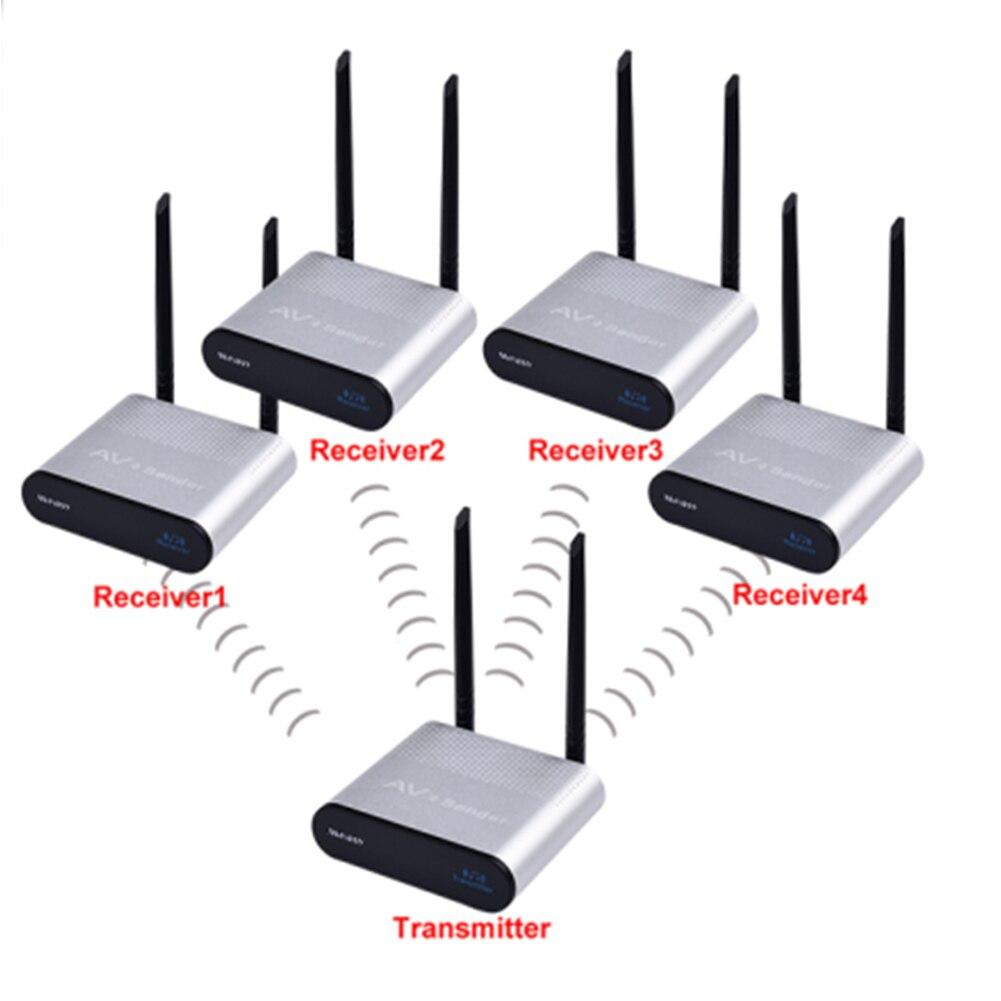 Adaptateur de musique stéréo vidéo Signal fort opération facile ensemble transmetteur Audio utile récepteur sans fil pour Kit d'équipement de boîte de télévision