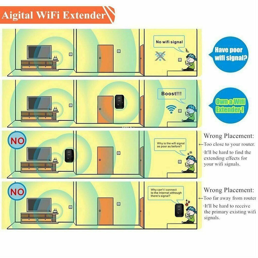 New WiFi Blast Wireless Repeater Range Extender 300Mbps Amplifier For Home Office DOM668