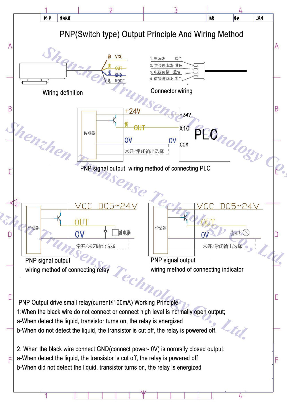 Factory Supply Outer Adhering Level Detector Specially For Pipe Pnp 24v Wiring Diagrams Eyes Photo Aeproductgetsubject
