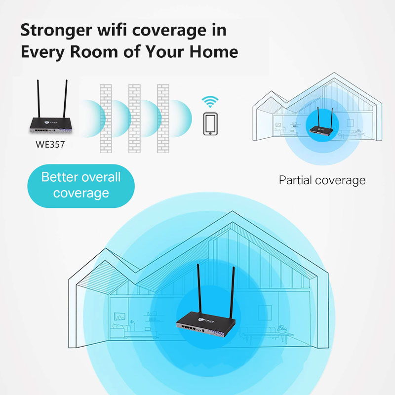 Image 5 - Cioswi high power wifi router long range wireless repeater AP USB 10/100Mbps 128MB wi fi mobile router encryptions sale-in Wireless Routers from Computer & Office