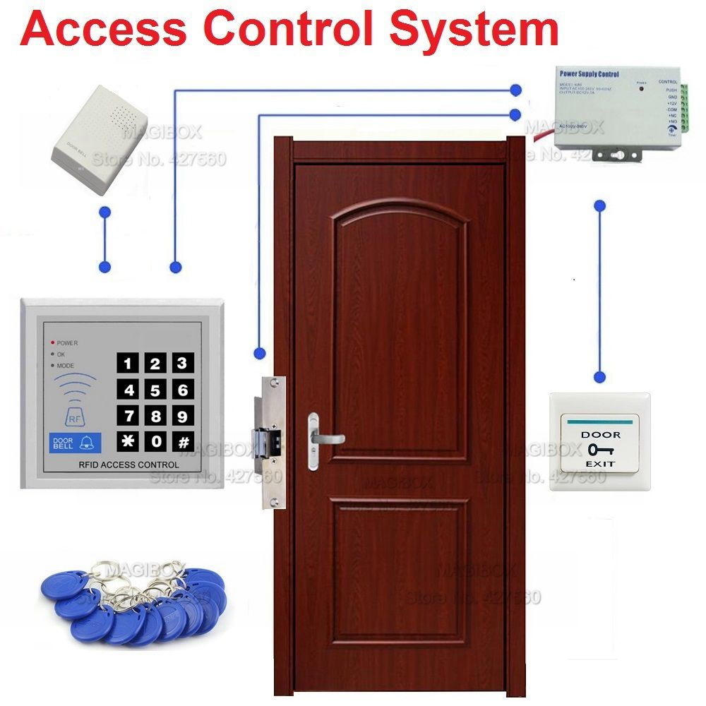 Door RFID ID/EM Access Control System Kit Electric Strike Lock +Power Supply+ Switch и грекова маленький гарусов