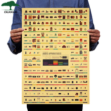 Cartel Retro de Radio DLKKLB, 51,5x36 cm, Estilo Vintage, Radio Evolution, Adhesivo de pared, papel Kraft, Bar, café, hogar, pintura decorativa