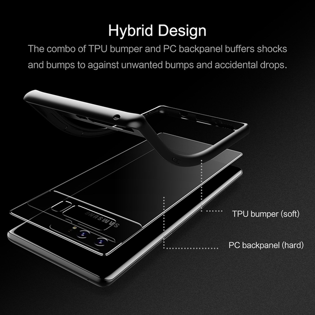 For Samsung Galaxy Note 8 Case, ROCK Full Protective Slim Transparent Back Cover Case for Samsung Galaxy Note 8 for Galaxy Note8
