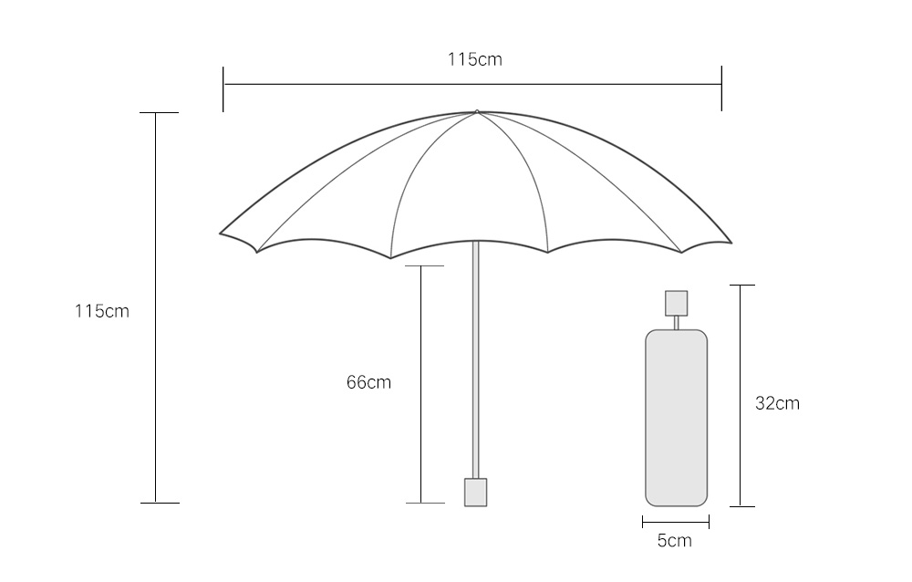 Image 5 - New Large and convenient all purpose umbrella Light and portable umbrella Reinforced parasol Sun protection UPF40+ Anti UV-in Patio Umbrellas & Bases from Furniture